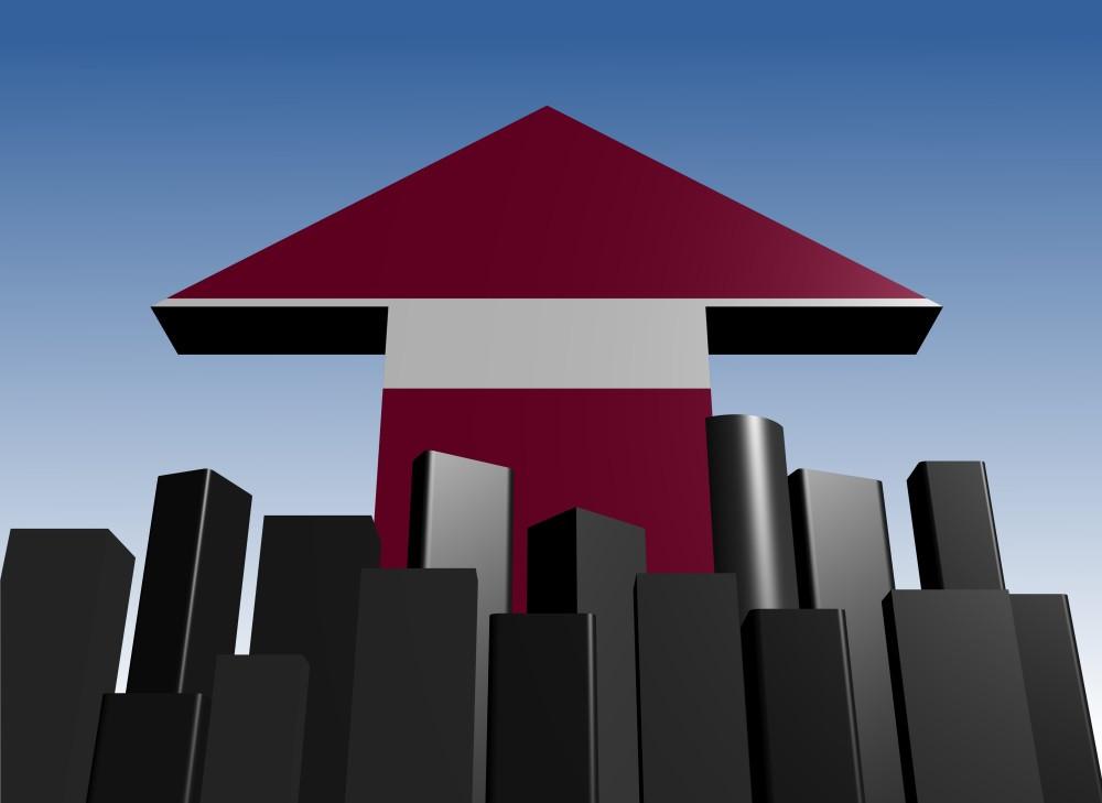 Lekcija LU: Latvijas tautsaimniecība – pārkaršanas riski