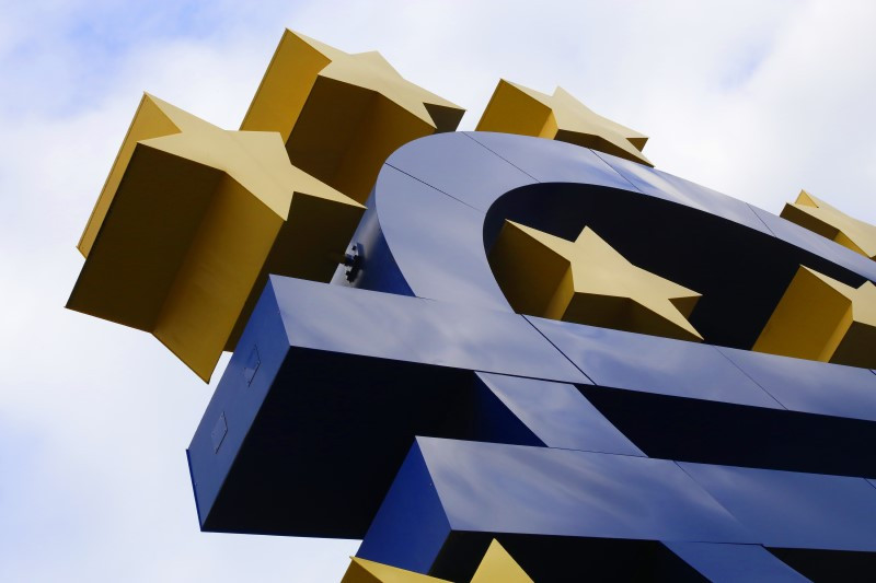 Finanšu tirgus reakcija uz 2020. gada 16. jūlija ECB Padomes lēmumiem