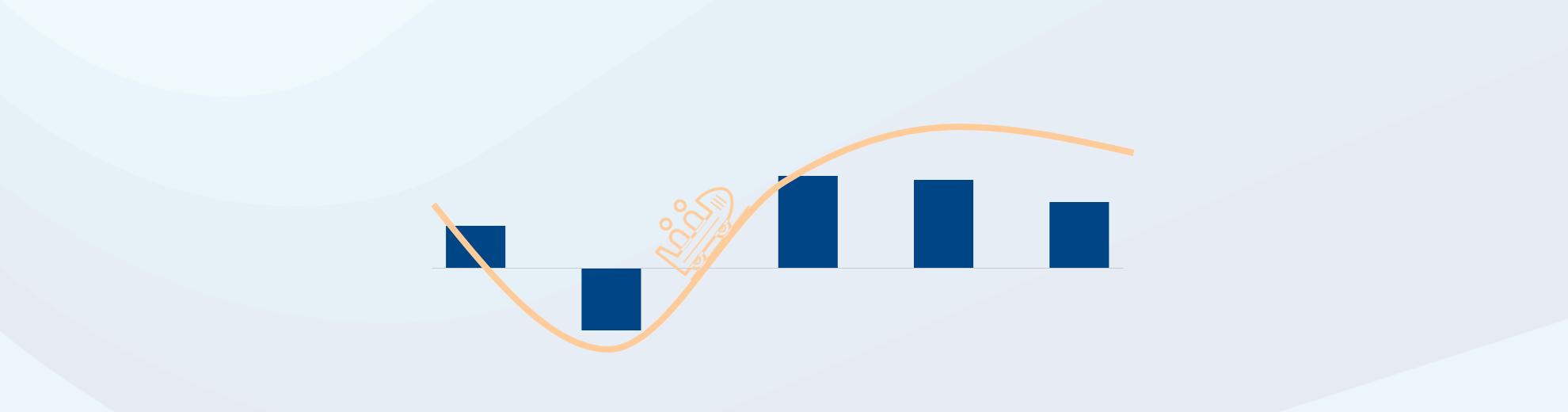 Makroekonomisko Norišu Pārskats īsumā