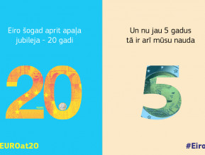 Infografika: Eiro jubileja