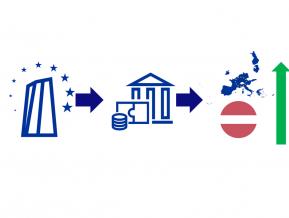 Latvijas un globālās ekonomikas attīstības tendences